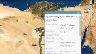 Photo of قاعدة بيانات مشروعات الهيئة العامة للجهاز التنفيذى لمشروعات تحسين الاراضى – مصر